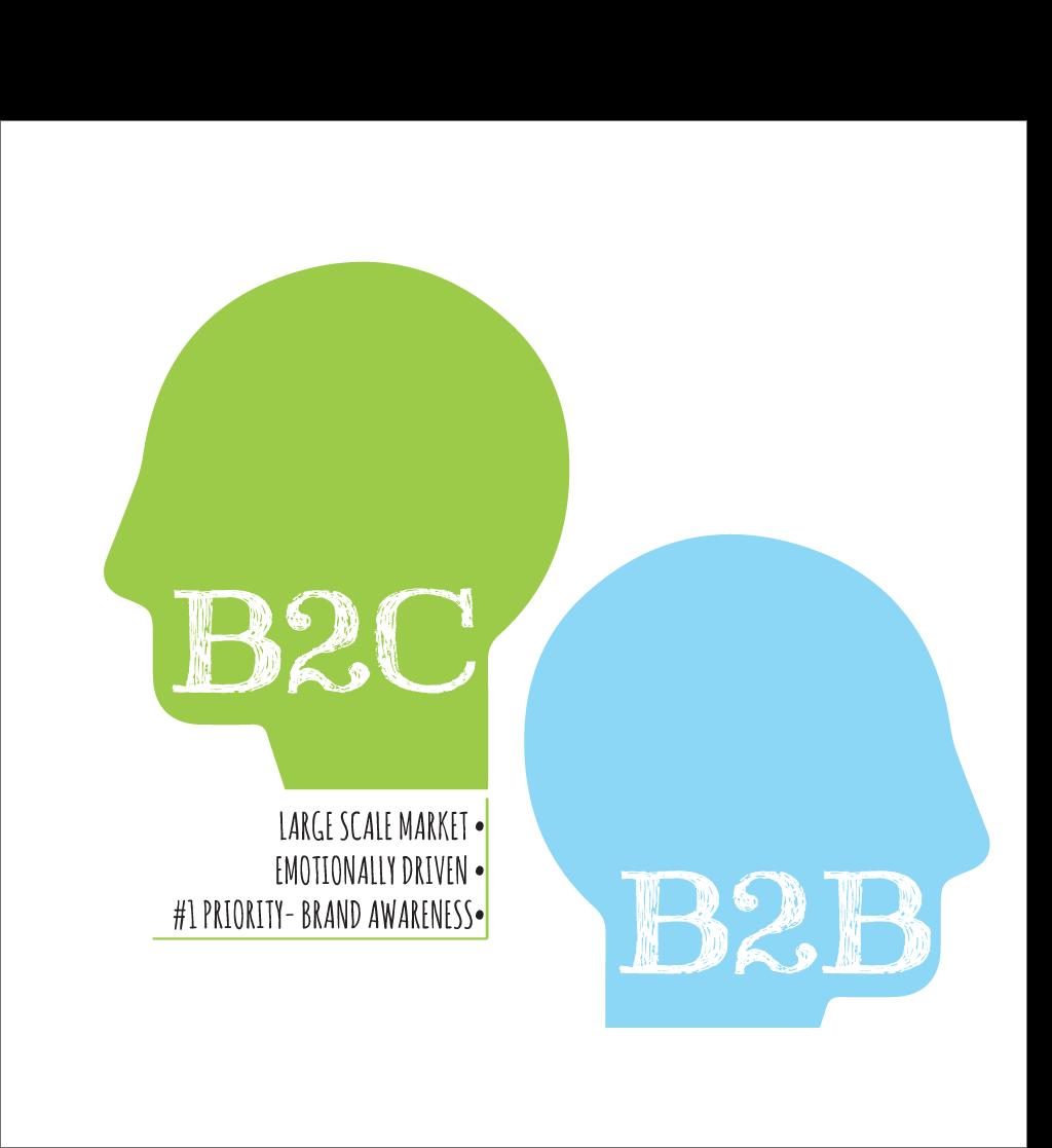 B2B&B2C