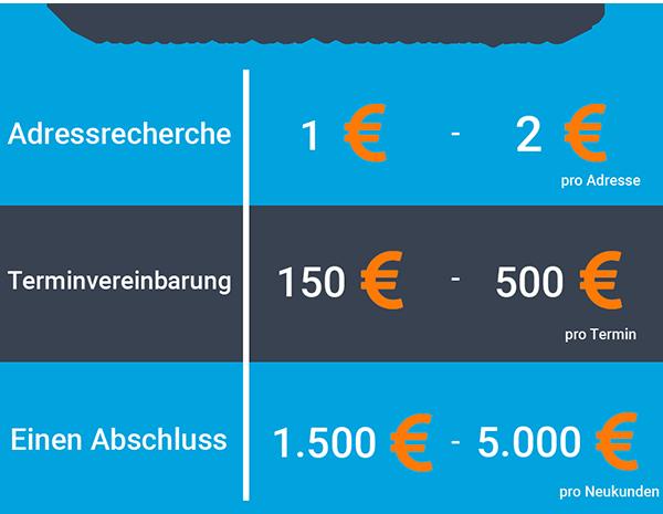Kosten in der Telefonakquise