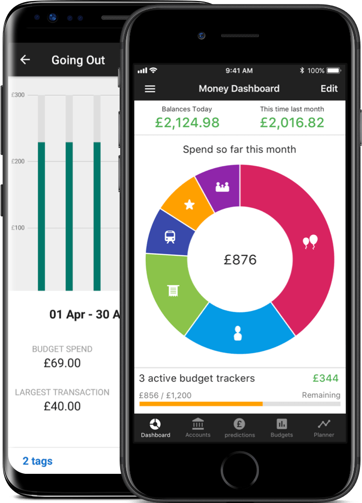 Money Dashboard Master Your Money Budgeting App Uk