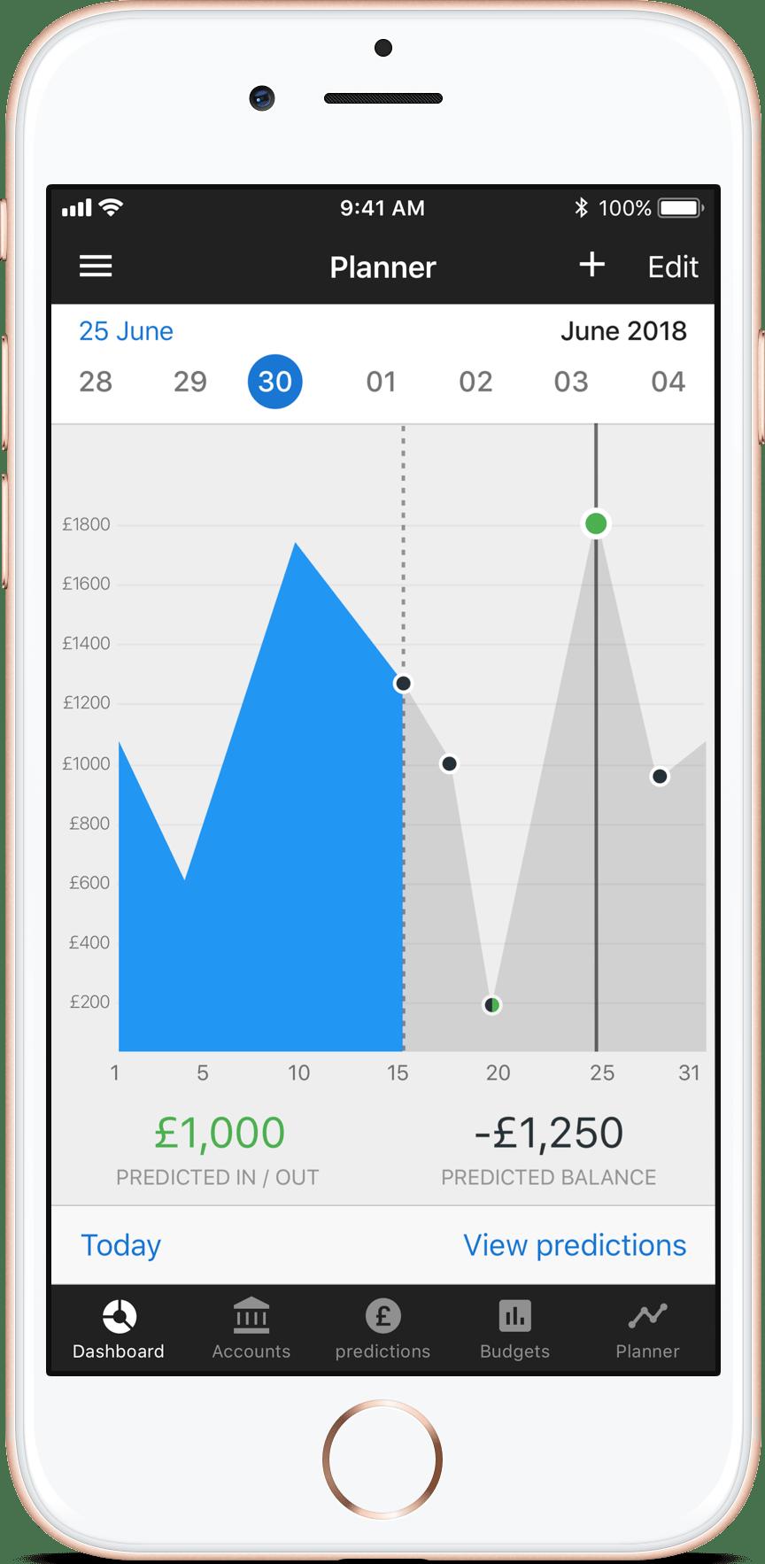 Money Dashboard - The UK's Best Personal Finance App