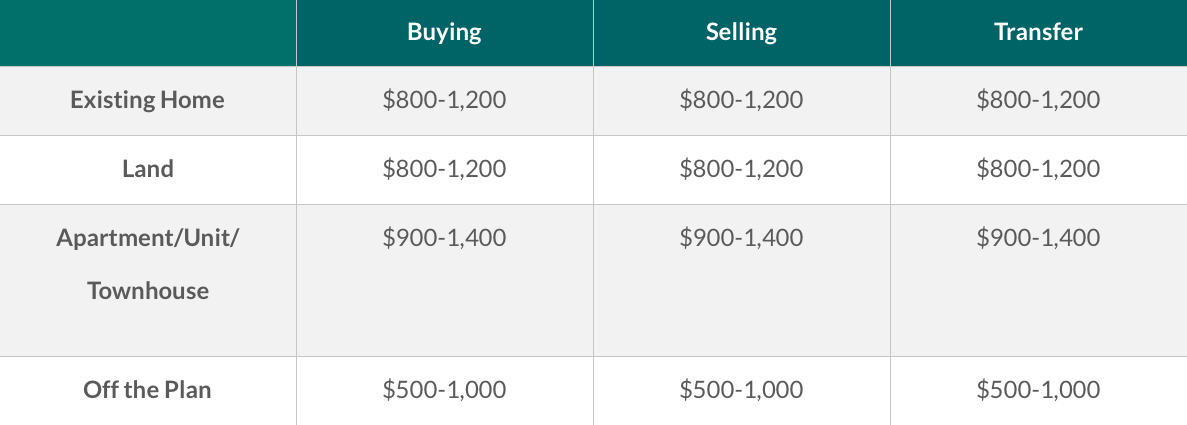 online conveyancing price chart