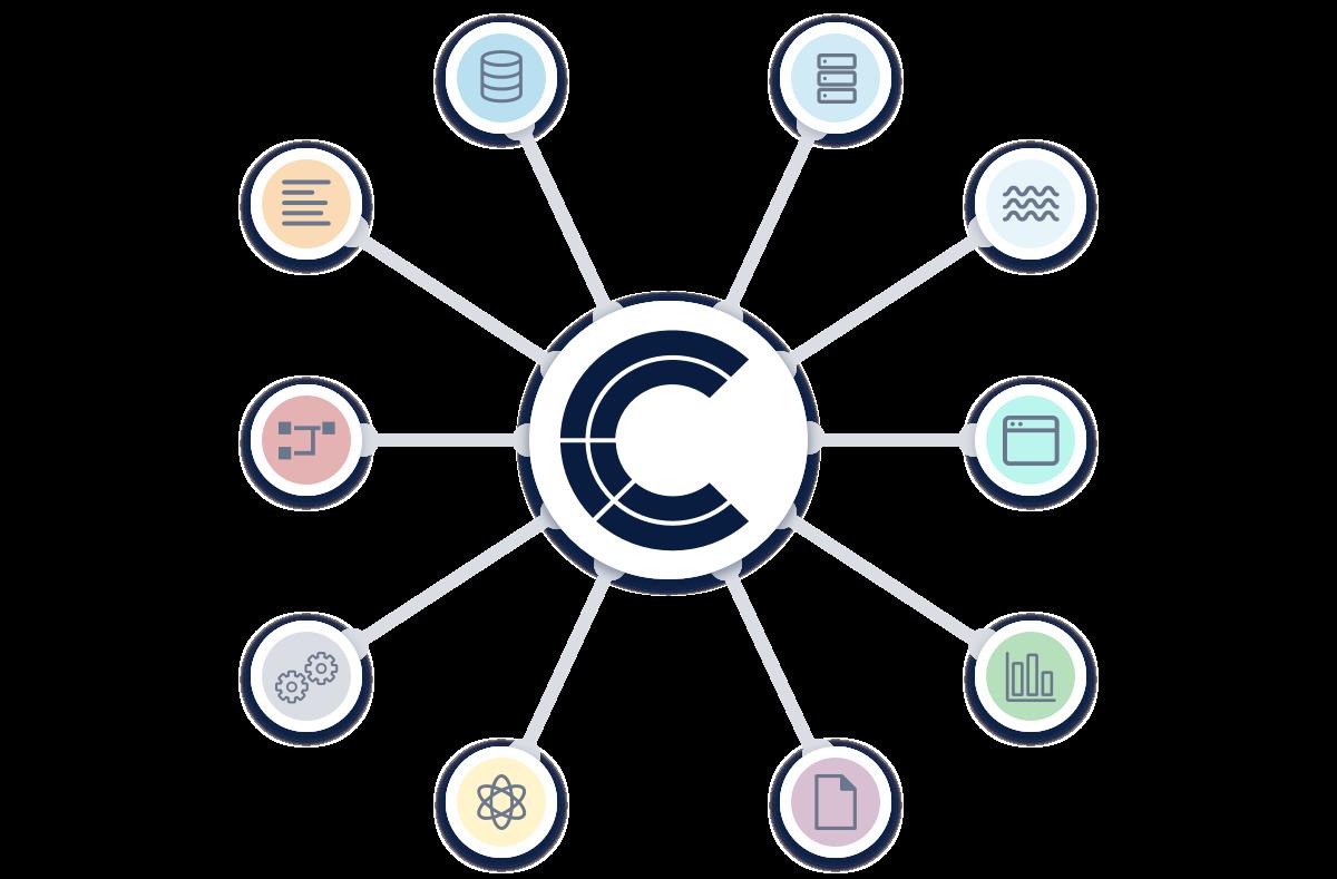 data catalog data source data architecture