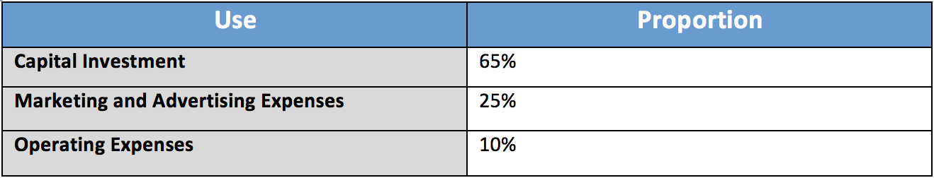 pdc token metrics table 4