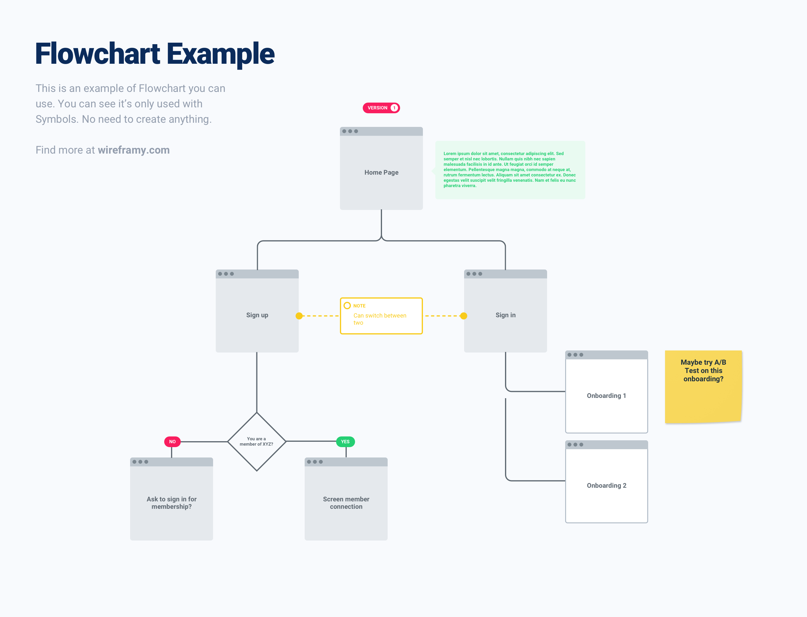 Wireframy - Flowcharts