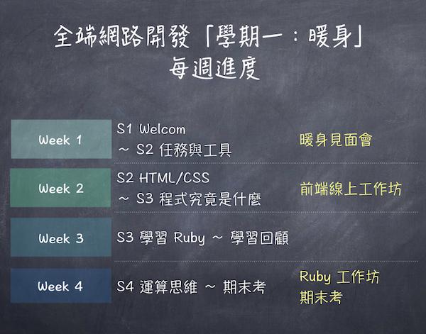 ALPHA Camp 全端網路開發課程「學期一:暖身」每週課表