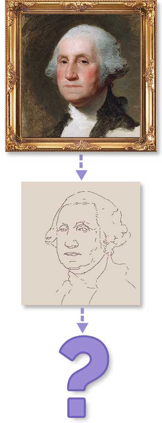 Tracing George Washington Image