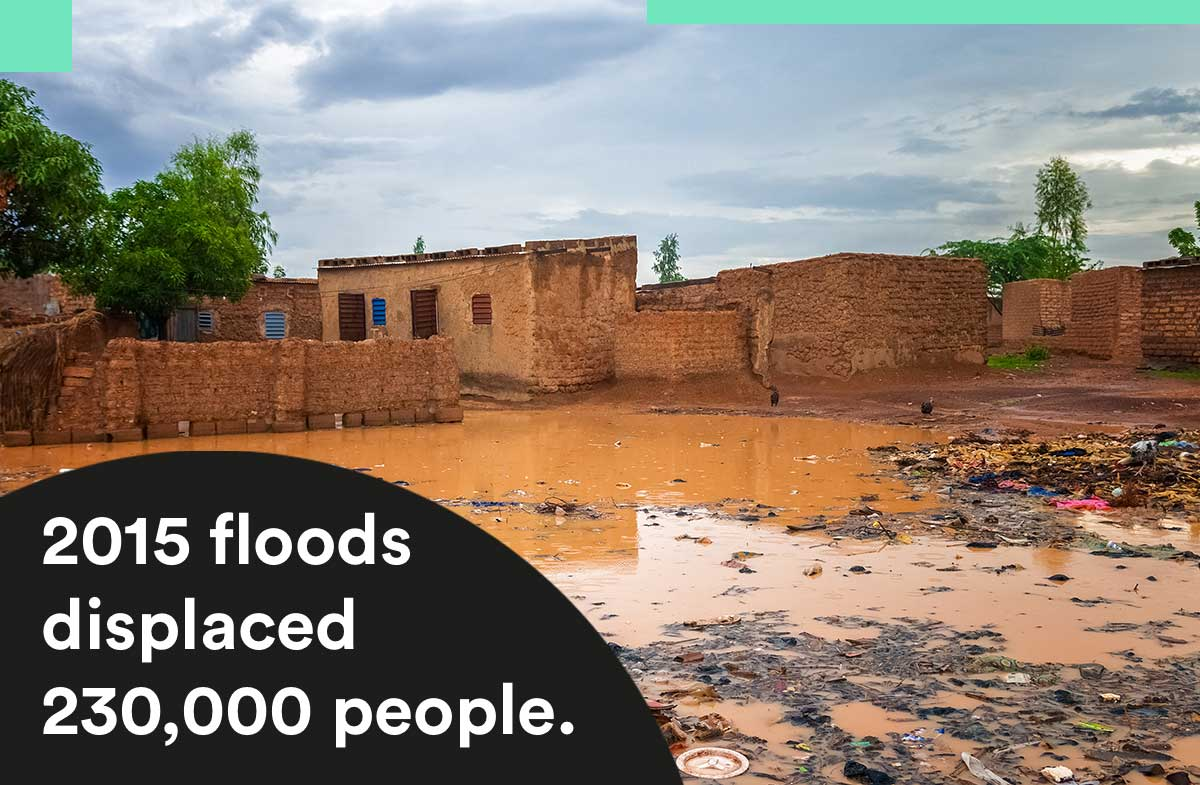 Malawi Floods facts