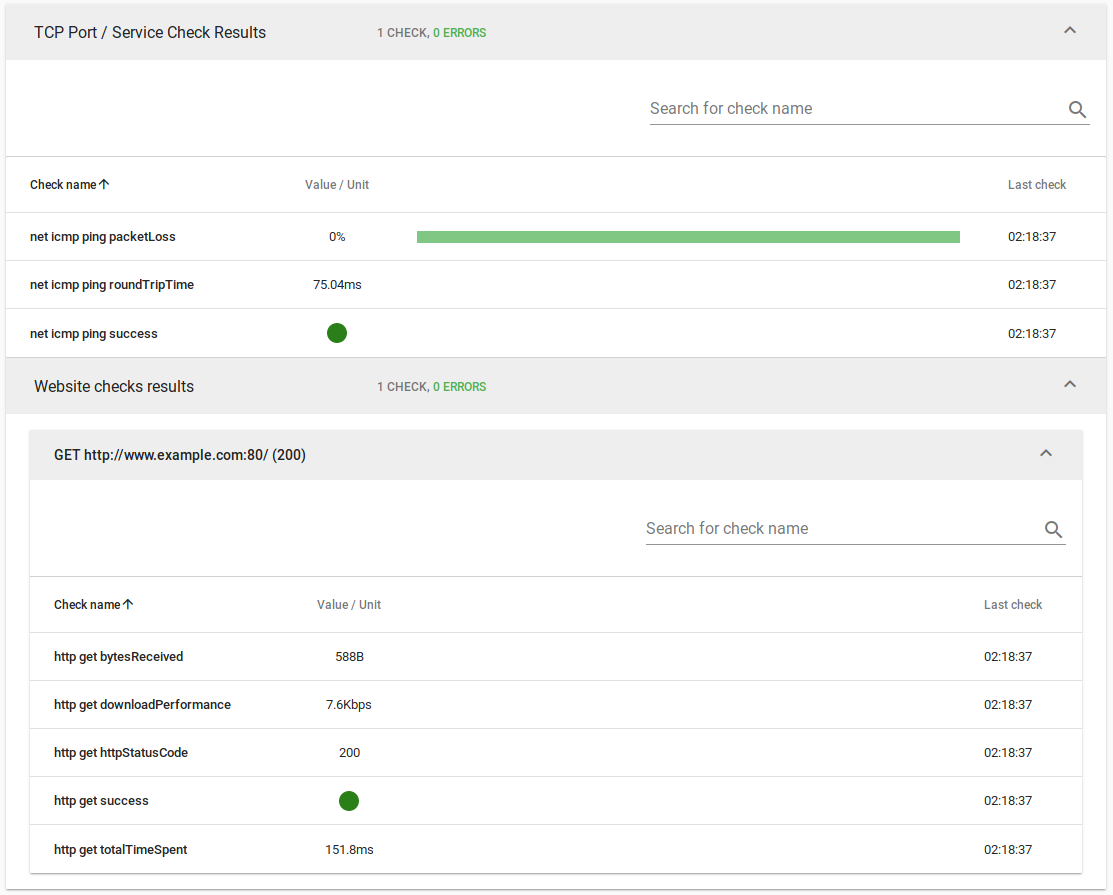 View network check results in an easy-to-use interface
