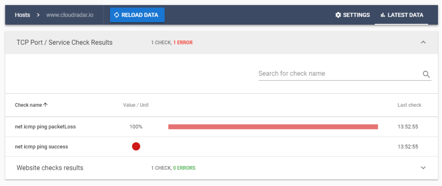 Website monitoring metrics and checks - CloudRadar