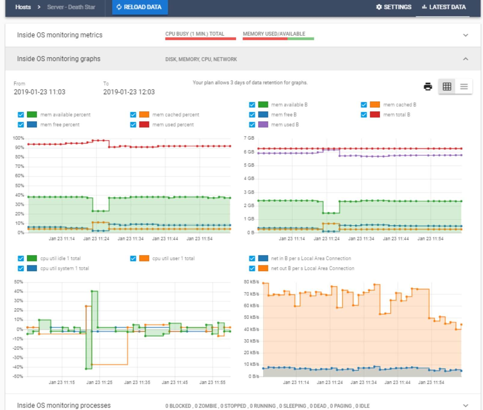 In-depth graphs and insights into all server monitoring metrics