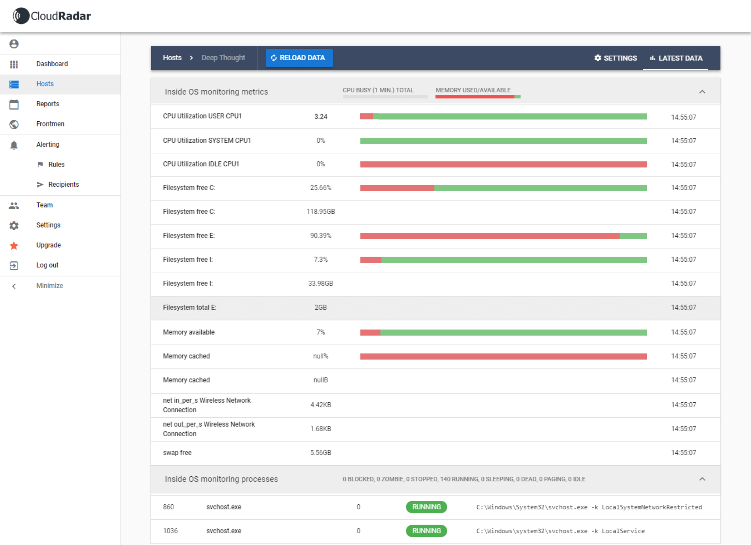 View all live server metrics in one elegant view