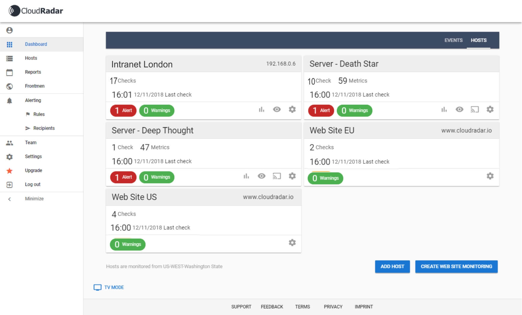 Unified Monitoring Dashboard