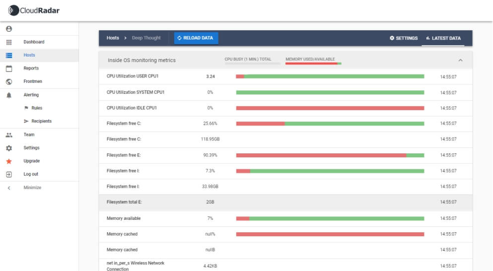 In-depth metrics for all hosts