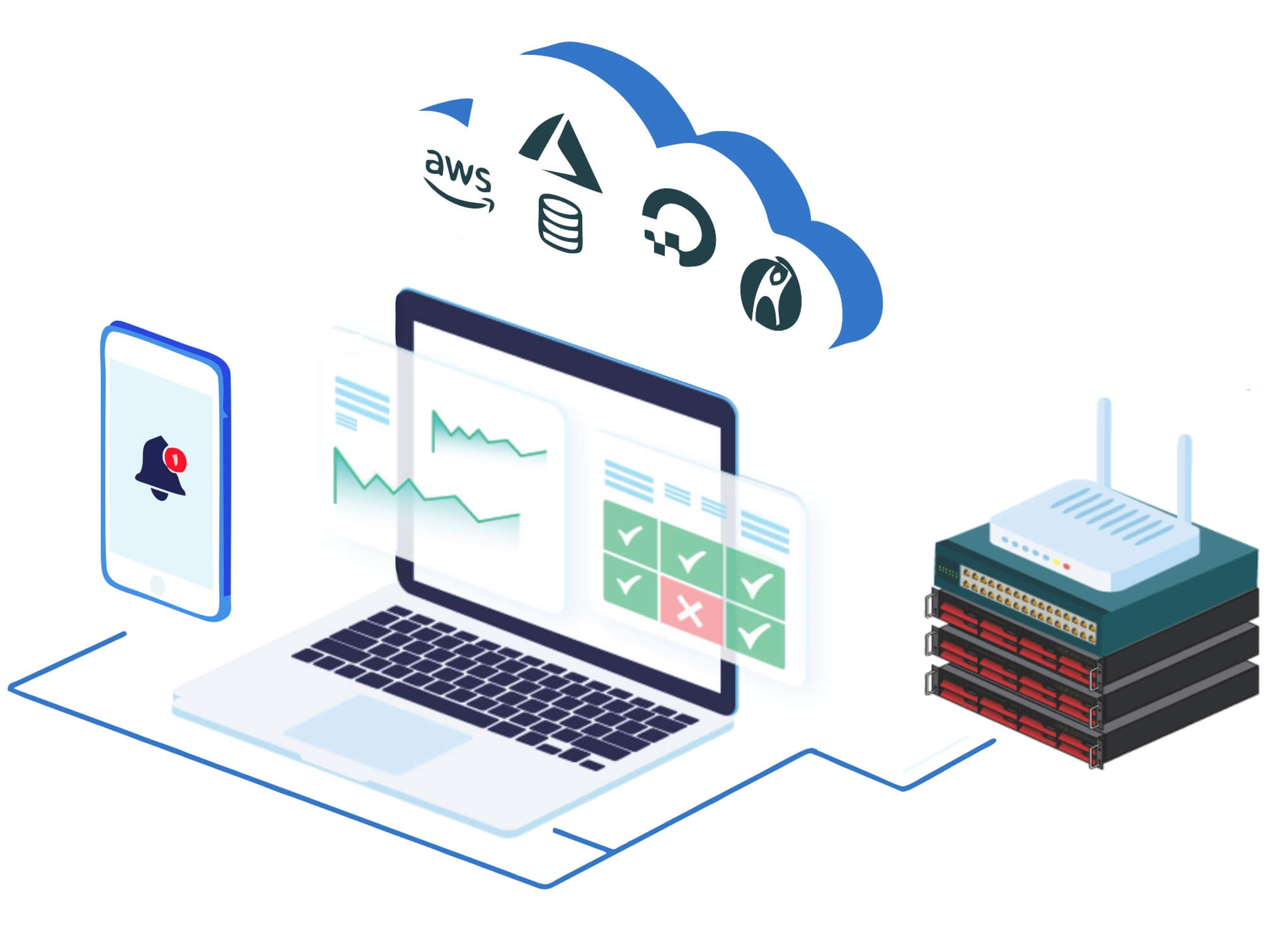 CloudRadar Monitoring Software for servers, networks and websites
