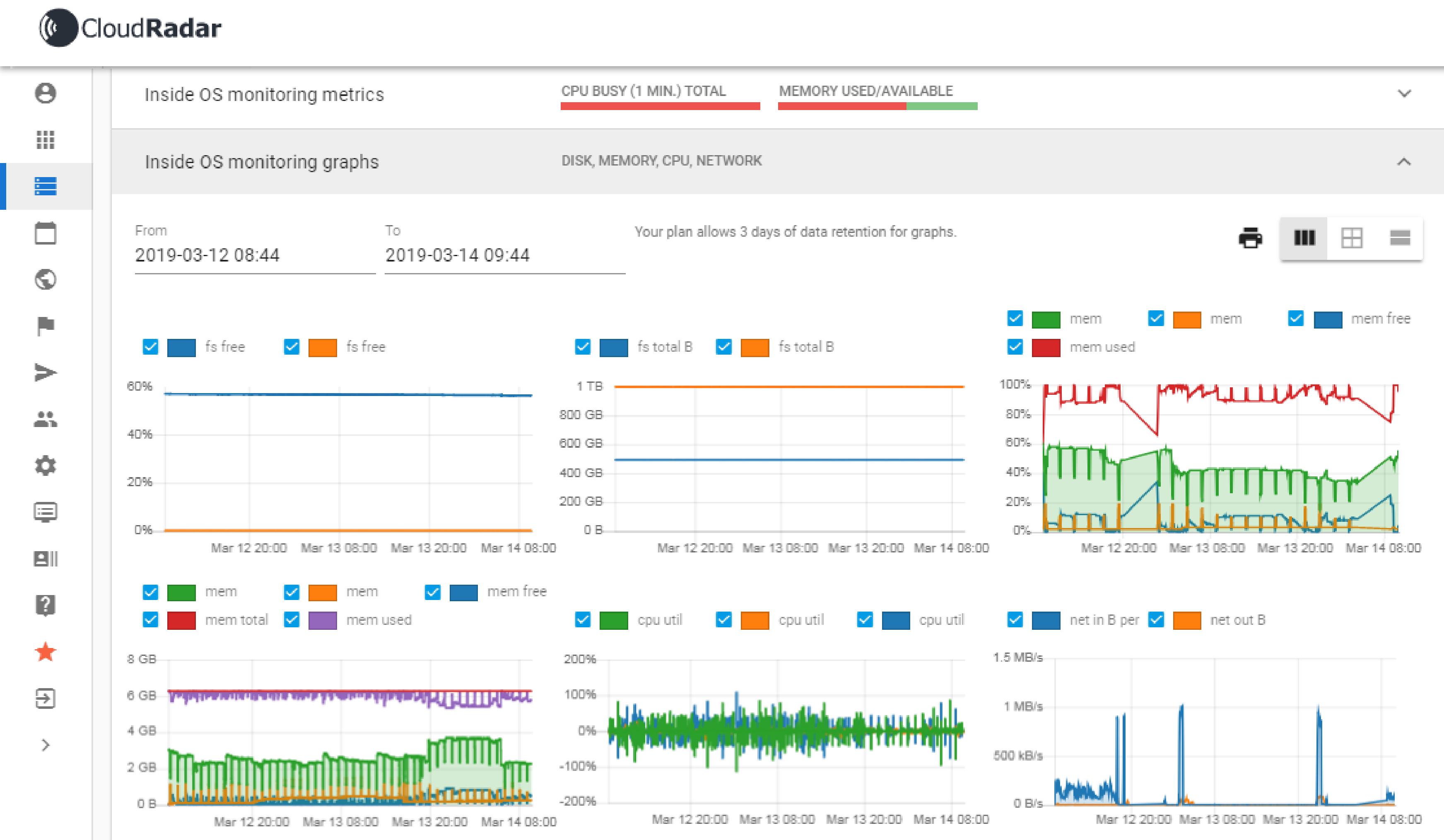 All server monitoring metrics