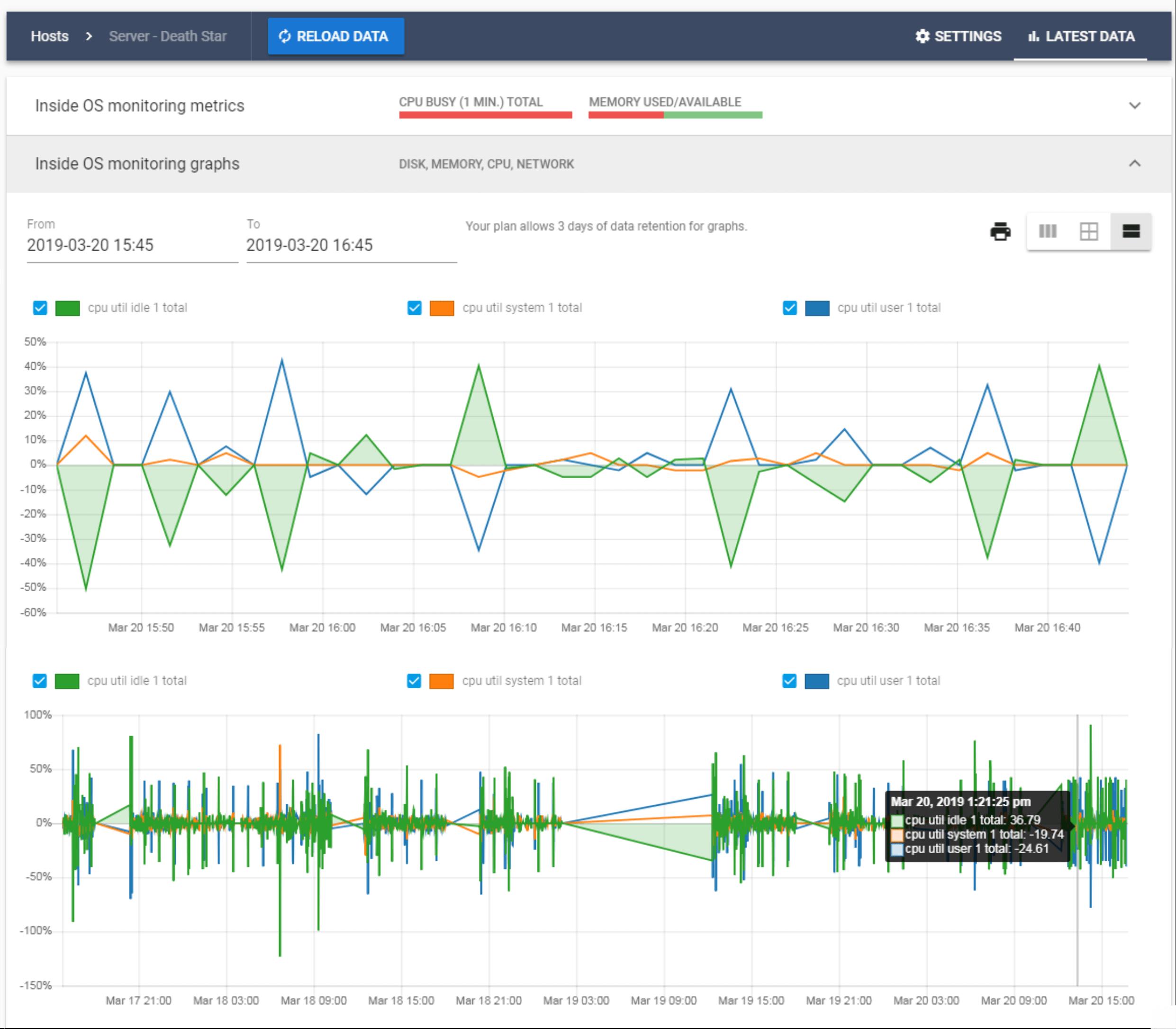 CPU monitoring graph