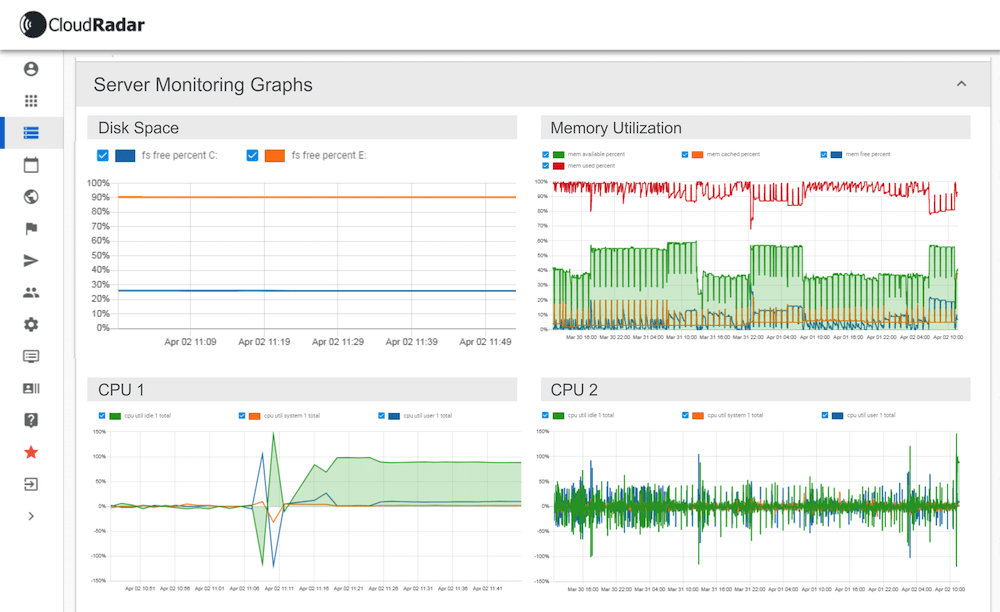Server Monitoring Features and metrics