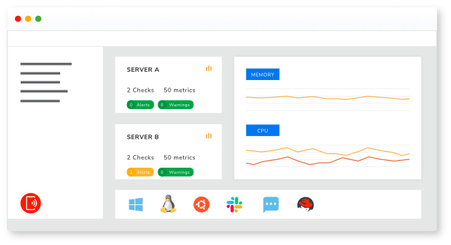 Customize Monitoring rules
