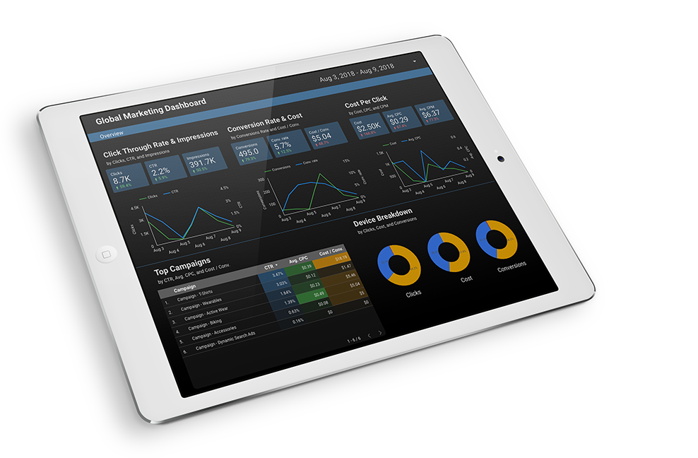 CMO Dashboard