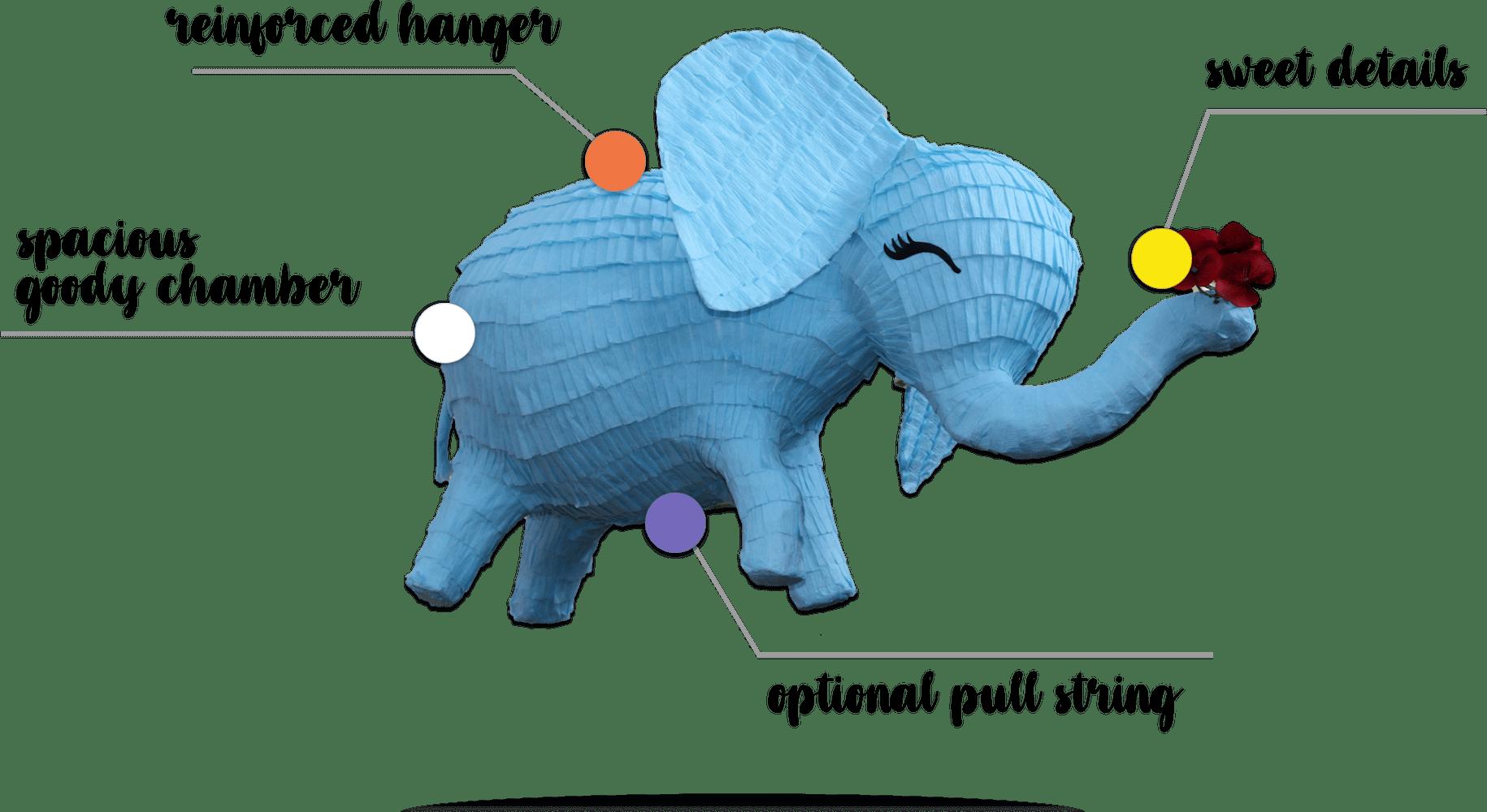 customizable eco friendly pinata materials