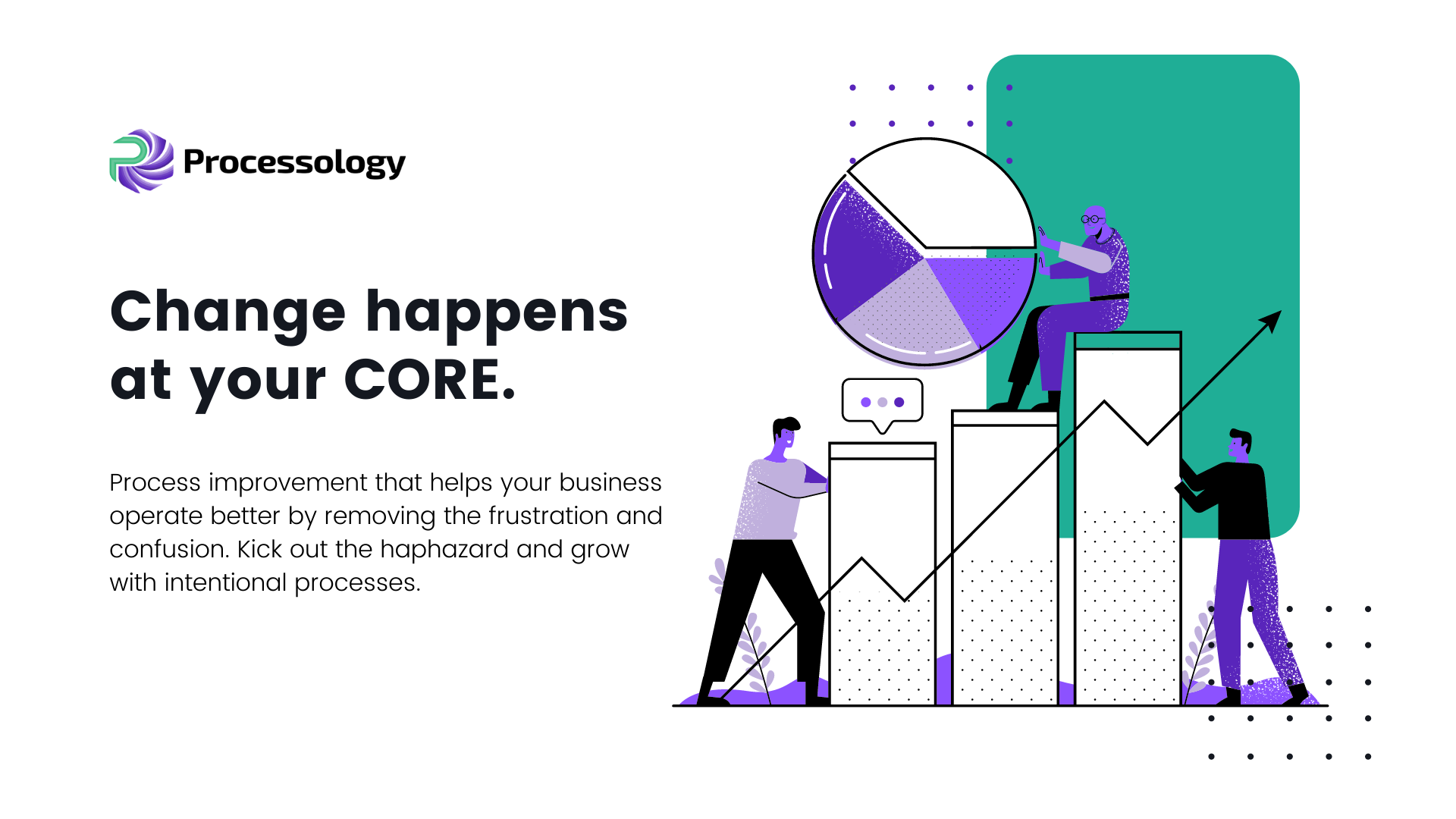 Learn about The CORE Method