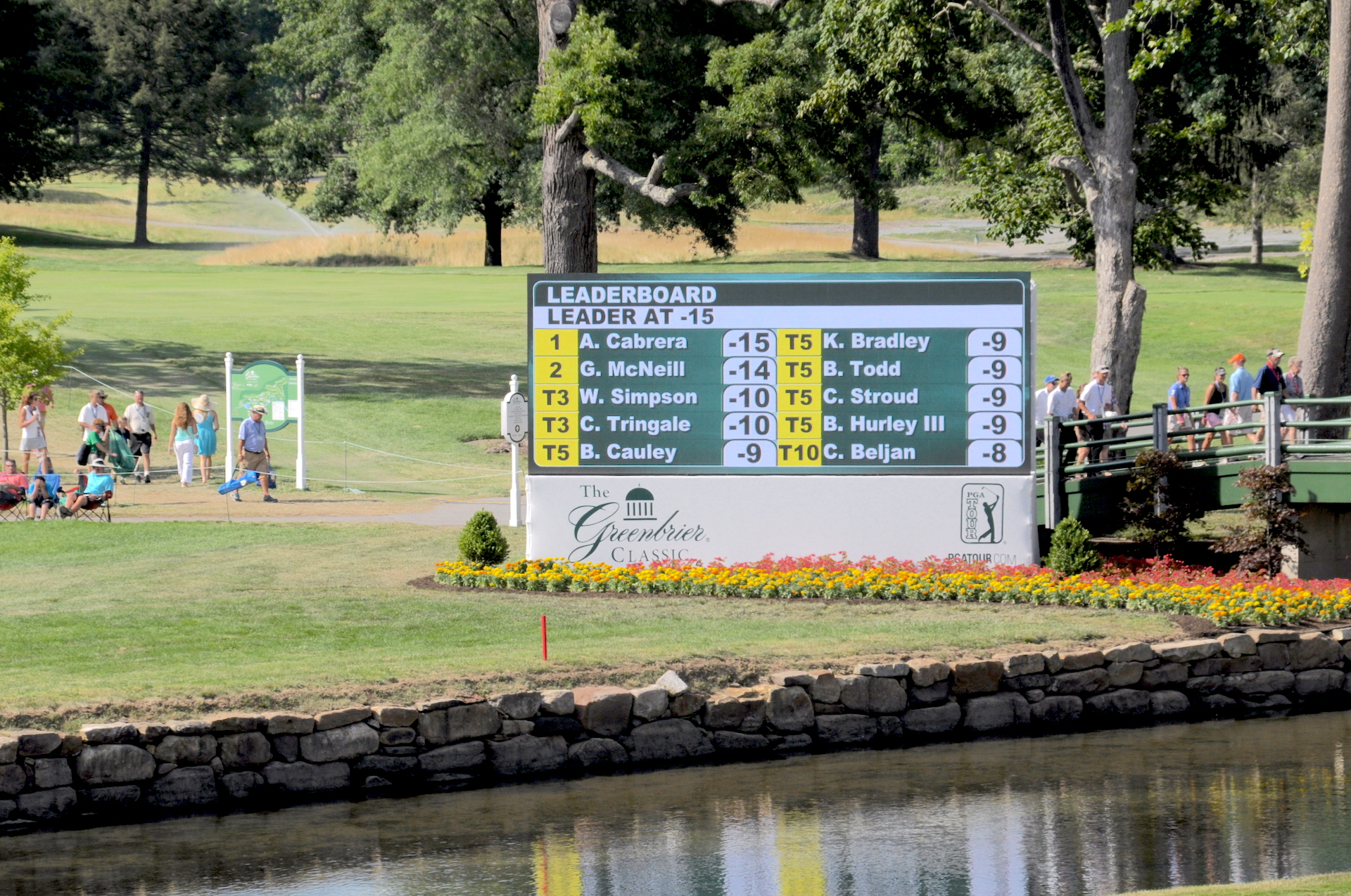 Leaderboard Screen Rental for Golf Tournaments