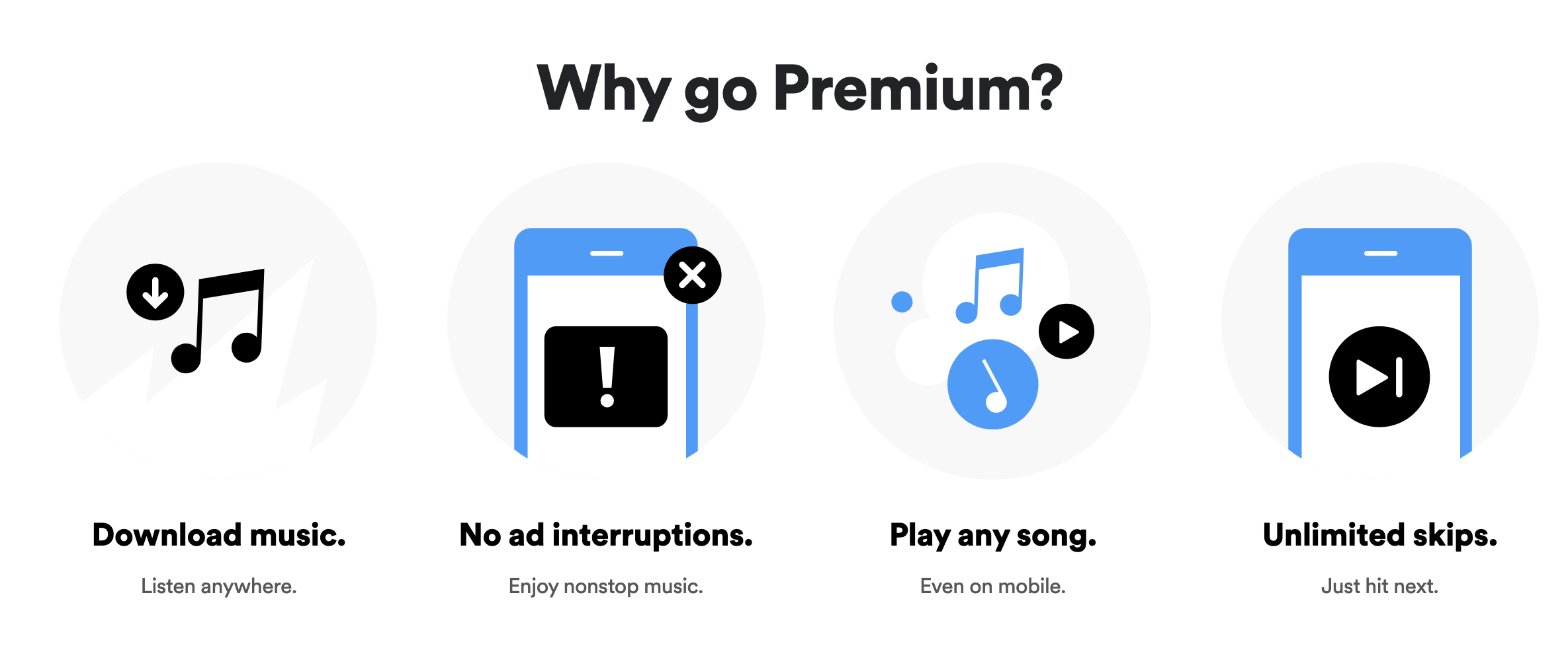 Spotify premum web copy