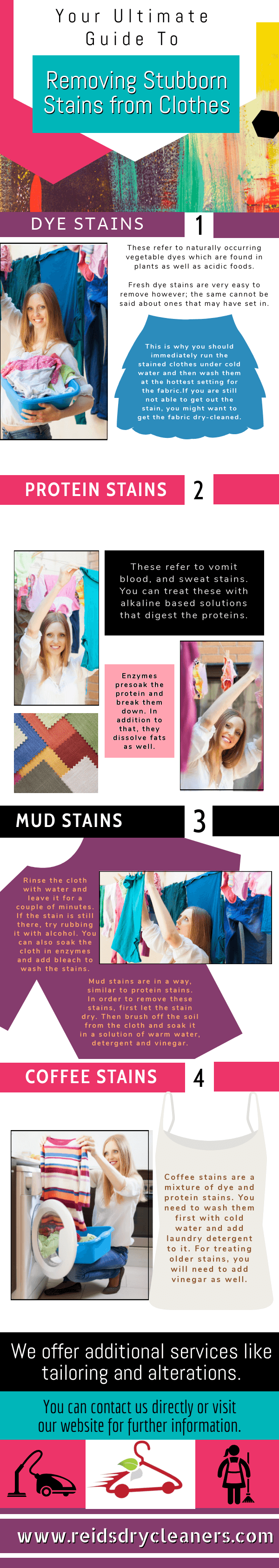 Your Ultimate Guide To Remove Stubborn Stains from Clothes
