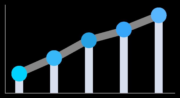 Bound SEO - Content Marketing & Outreach