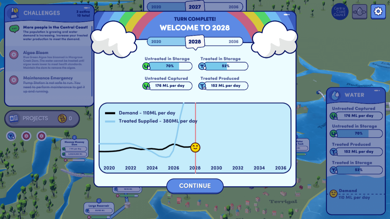 Screenshot of Working with Water completion summary UI. Working with Water is turn-based strategy web game made by Central Coast Council and Chaos Theory.