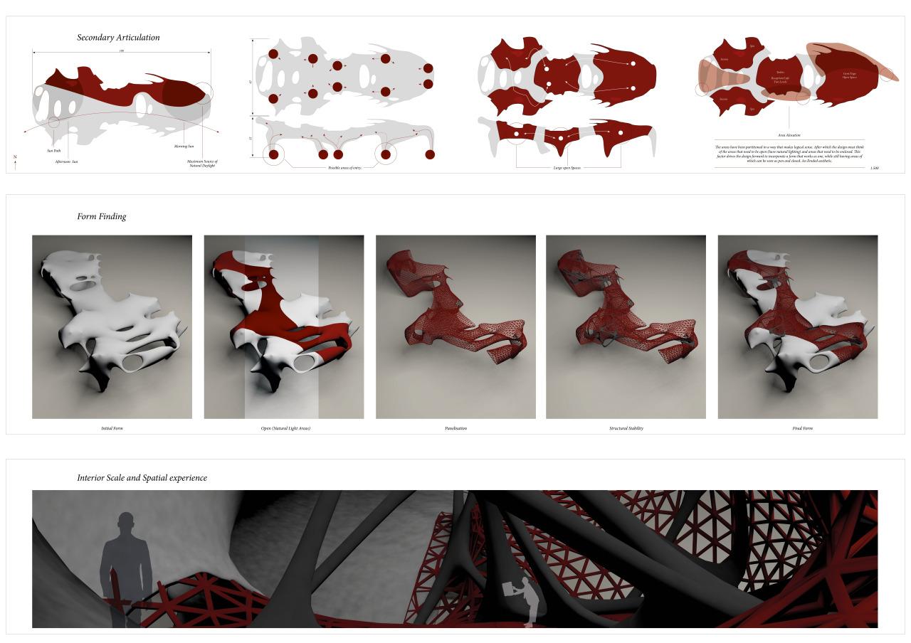 Erosive Matter Design - Rahul Girish