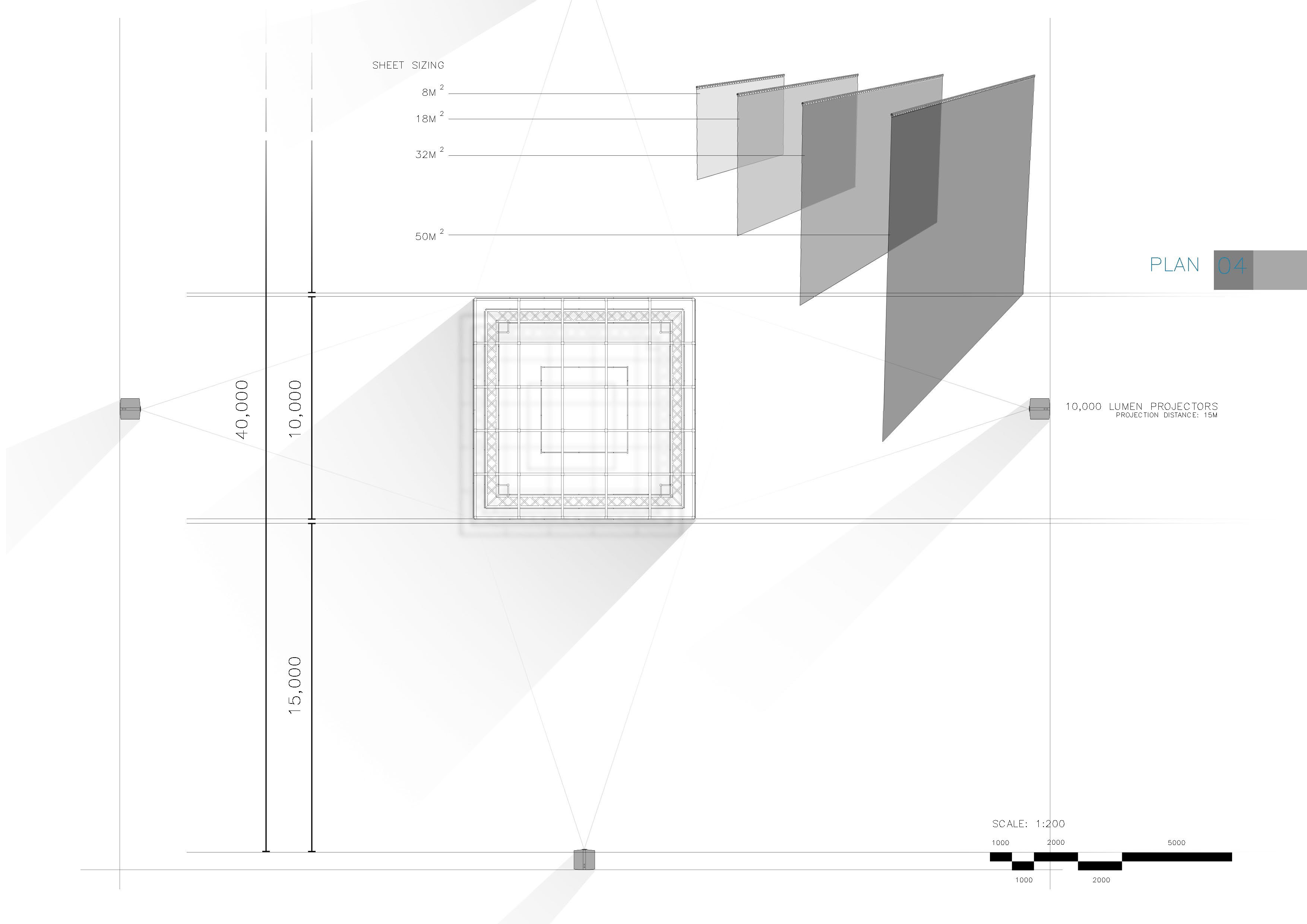 Data Visualization - Rahul Girish