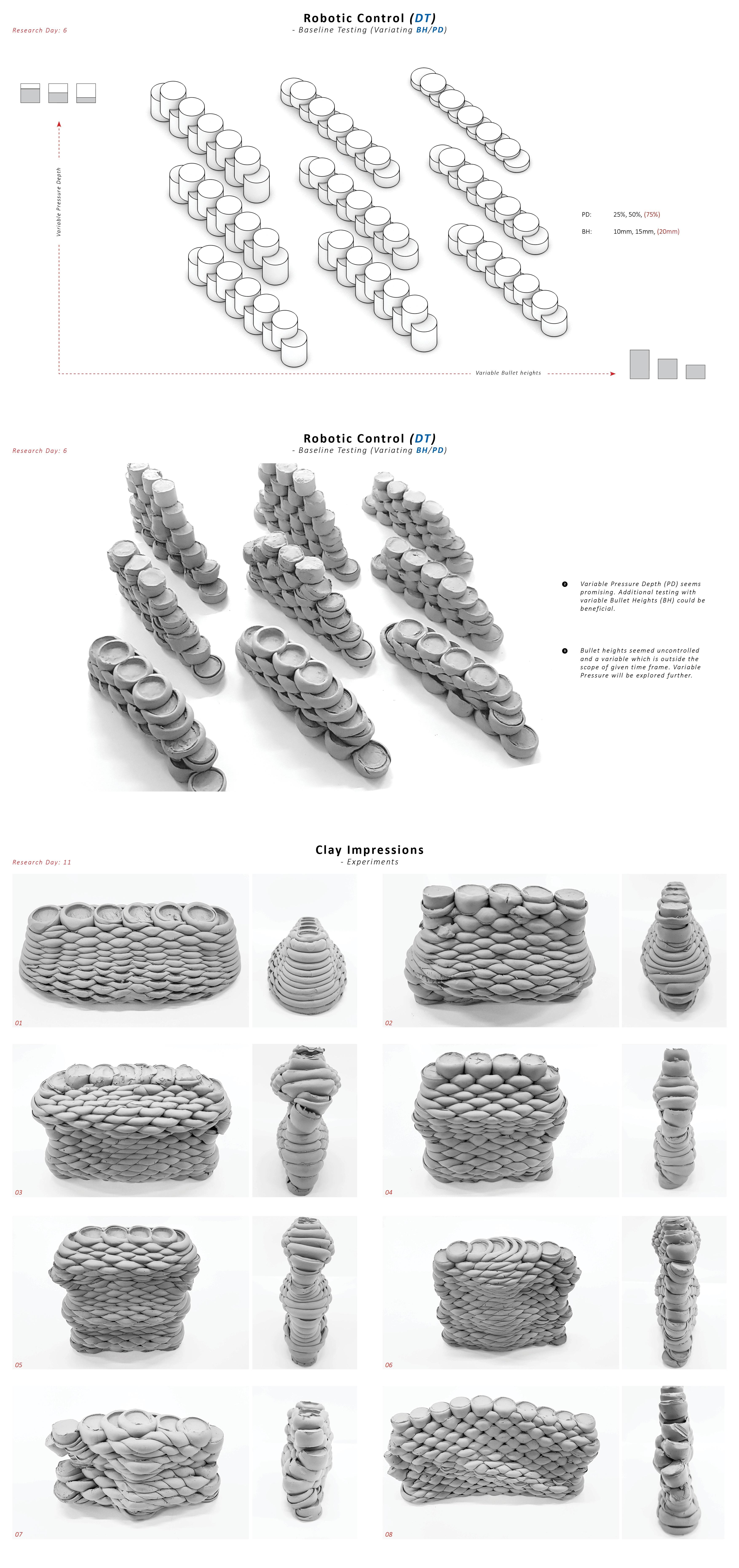 Robot Impact Printing Clay - Rahul Girish