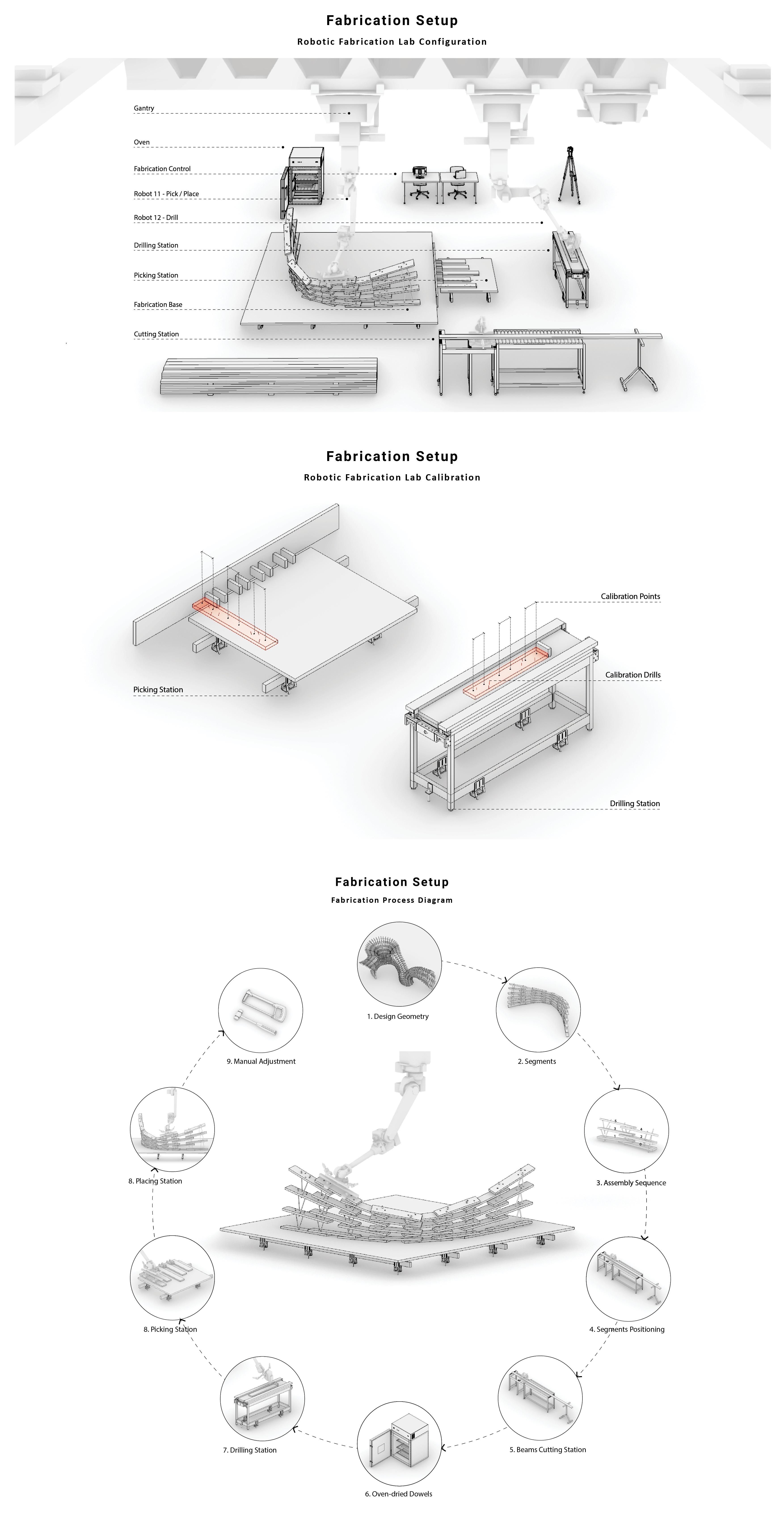 Robot Timber Dowel Assemblies - Rahul Girish