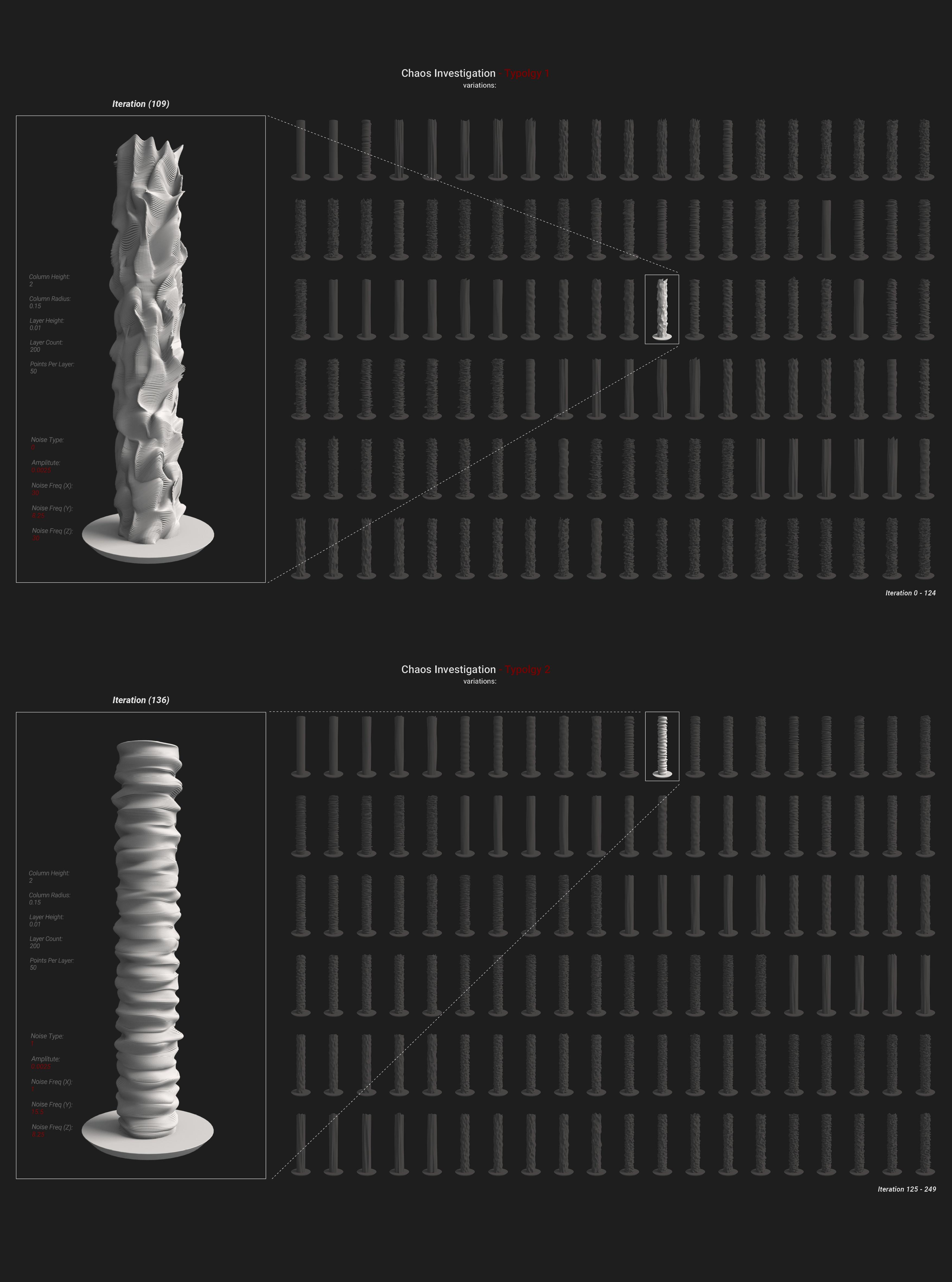3D Printed GCODE - Rahul Girish