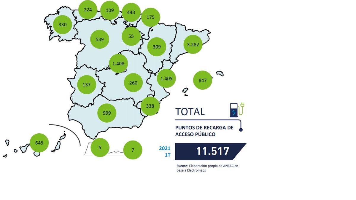 Red de puntos de recarga de acceso público