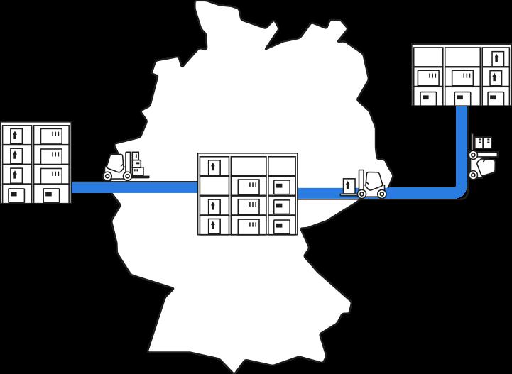 lexbizz ERP – Grafik Deutschlandkarte mit mehreren Lagern