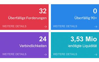 lexbizz ERP – Dashboard Übersicht Kennzahlen