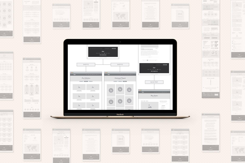 Sitemap thiết kế web