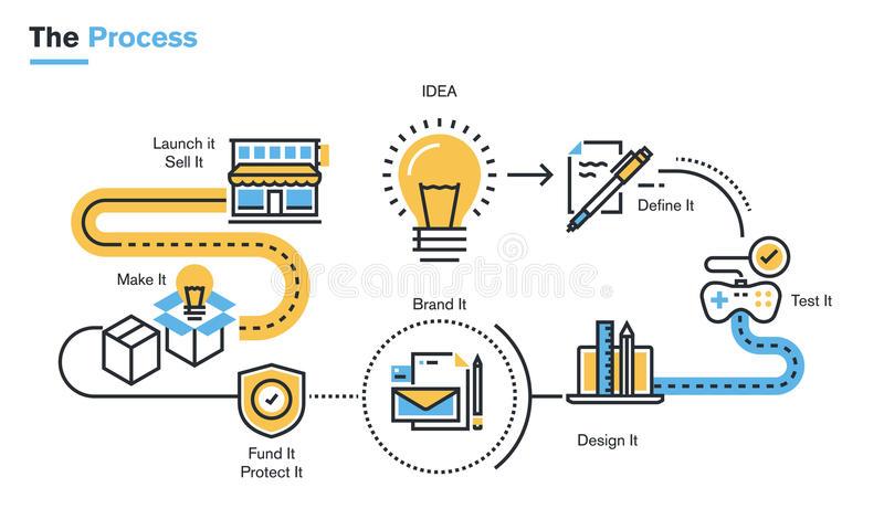 Các bước thực hiện Digital Marketing là gì?
