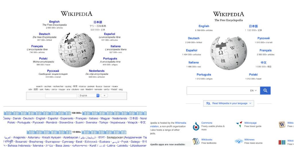 Wikipedia thay đổi thiết kế giao diện web trong 10 năm như thế nào
