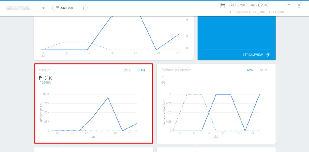 display conversion amount Firebase