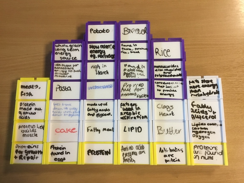 Structural learning blocks for building comprehension