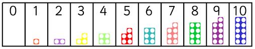 Numicon number line