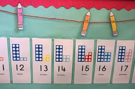 Classroom numicon number line
