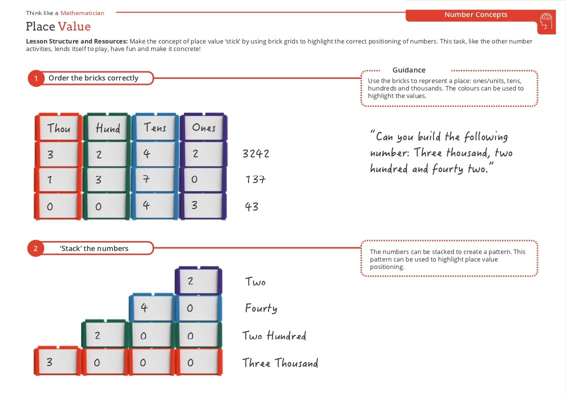 Shape arrangements being used as a maths resource