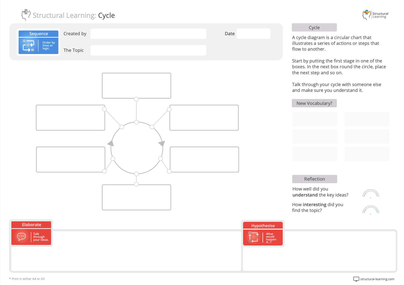 A thinking guide using a printable lesson plan template