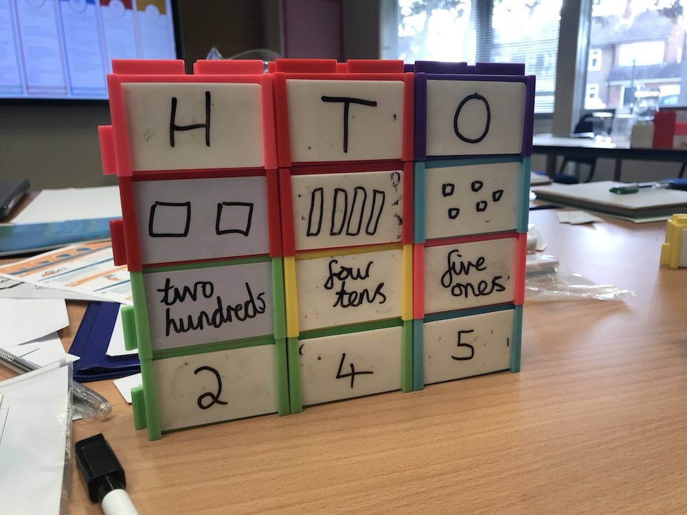 Exploring number concepts using the Structural Learning blocks