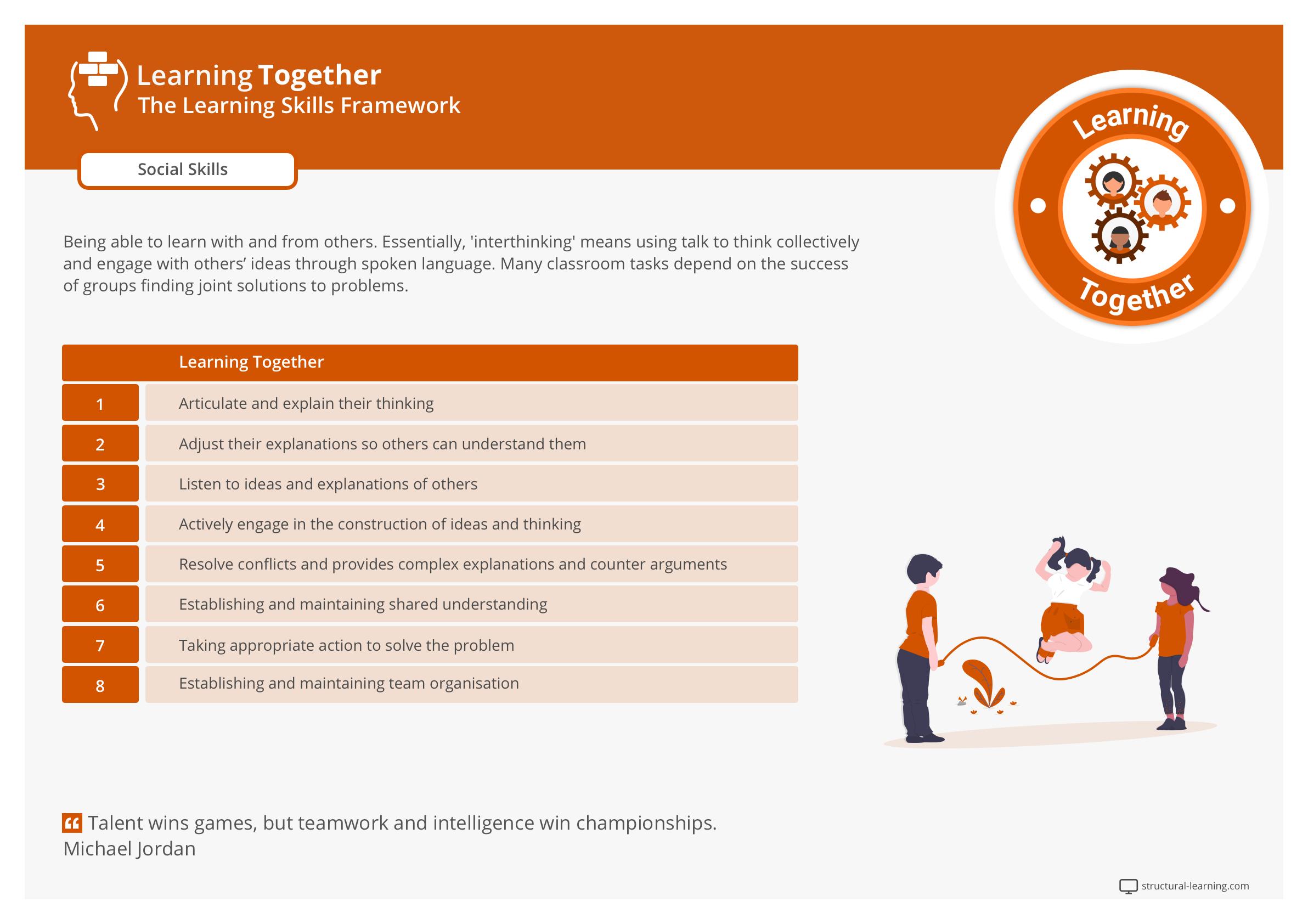 Behaviours for learning progression