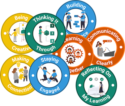 Behaviour for Learning Badges